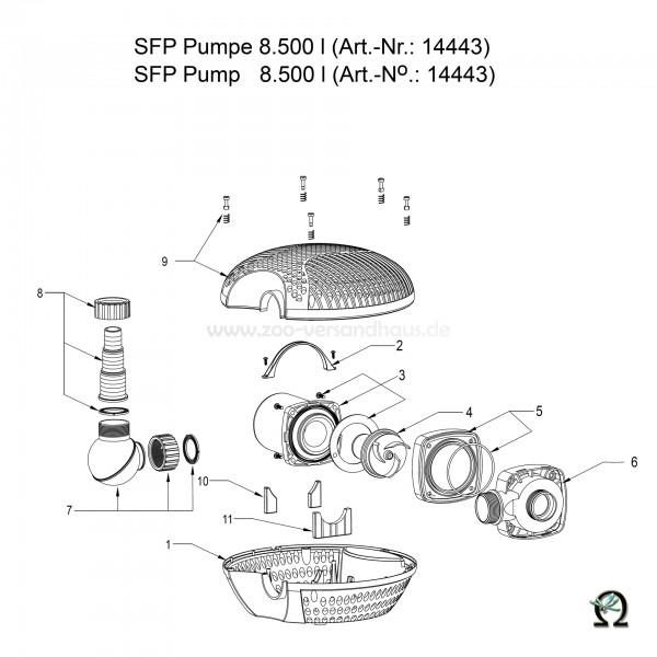SÖLL Teichpumpe SFP-8500 Bild Nr. 5 Aufnahmedeckel Rotormagnetachse für SÖLL Teichpumpe SFP-8500