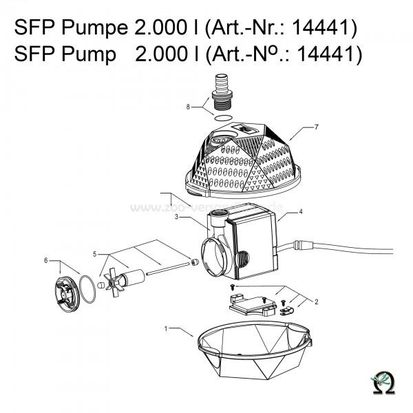 SÖLL Teichpumpe SFP-2000 Bild Nr. 3 Motor mit Rotorachse und Kabel für SÖLL Teichpumpe SFP-2000