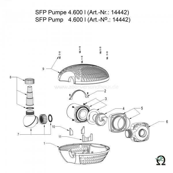 SÖLL Teichpumpe SFP-4600 Bild Nr. 5 Aufnahmedeckel Rotormagnetachse für SÖLL Teichpumpe SFP-4600